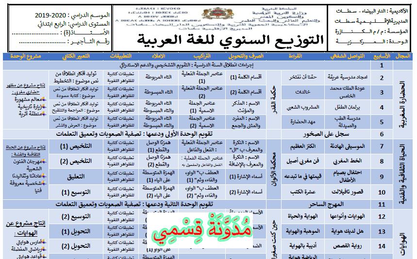 التوزيع السنوي  واحة الكلمات العربية للمستوى الرابع