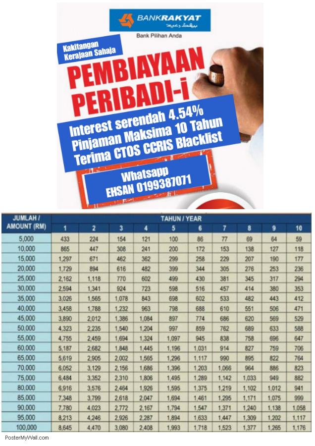 Promosi Pinjaman Peribadi Bank Rakyat Promosi Pinjaman Peribadi Bank Rakyat 2019