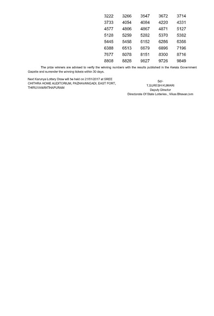 Official result of Kerala lottery Karunya_KR-276 1