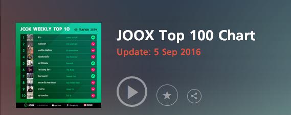 Download [Mp3]-[Top Chart] 100 อันดับเพลงชาร์ทเพลง ไทย+สากล กับ JOOX Top 100 Chart ประจำวันที่ 5 กันยายน 2559 4shared By Pleng-mun.com
