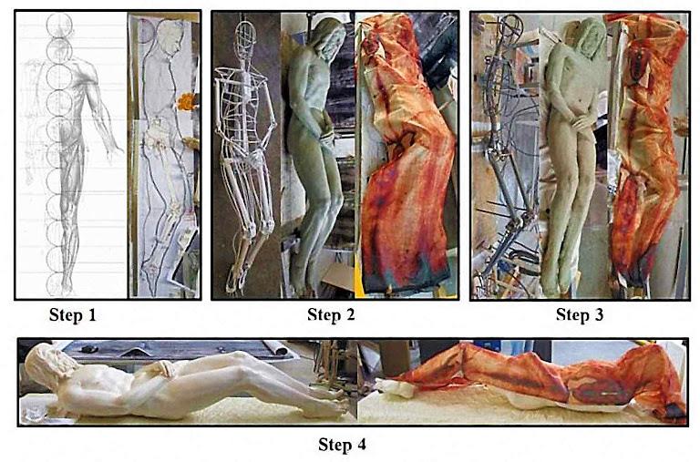 Modelos testados pela equipe de Fanti para chegar à conclusão