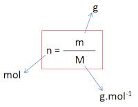 Mole - quantité de matière TCSF