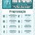 Programação da Festa da Padroeira 2018, em Mairi-BA