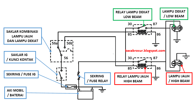 Rangkaian Lampu Kepala Mobil, Komponen Dan Fungsinya - OMBRO on