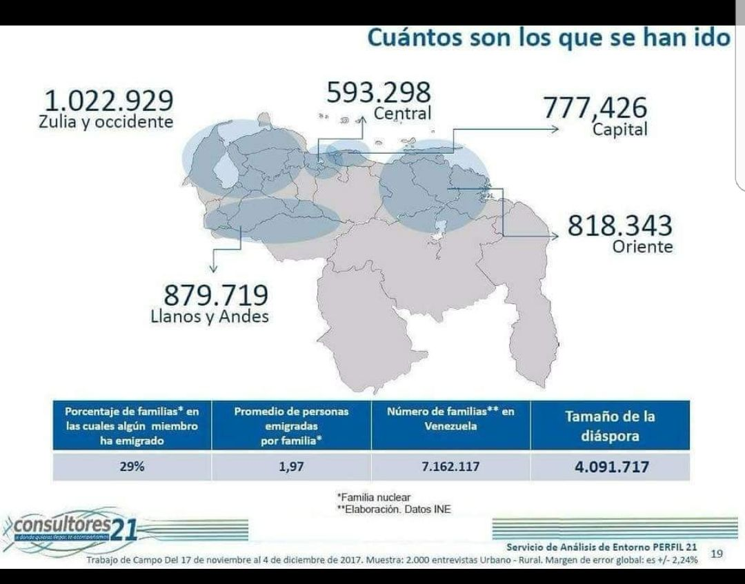 Trujillo digital los venezolanos en el exterior pueden for Venezolanos en el exterior