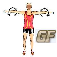 Latihan otot lengan dengan hand circle