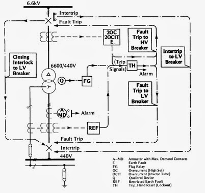 Panasonic Ky P2n Induction Cooker Schematic Circuit additionally Low Current Relay further Dometic Ndr1062 likewise Kenmore Dryer 110 62922100 Wiring Diagram besides Electricity Refrigeration Heating Air Conditioning 5b. on thermal sensor schematic html