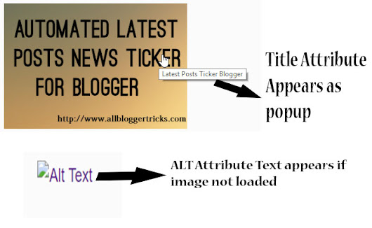 Automated Title, Alt Attributes for Blogger Posts Images - JavaScript