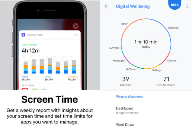 SceenTime and Digital Wellbeing