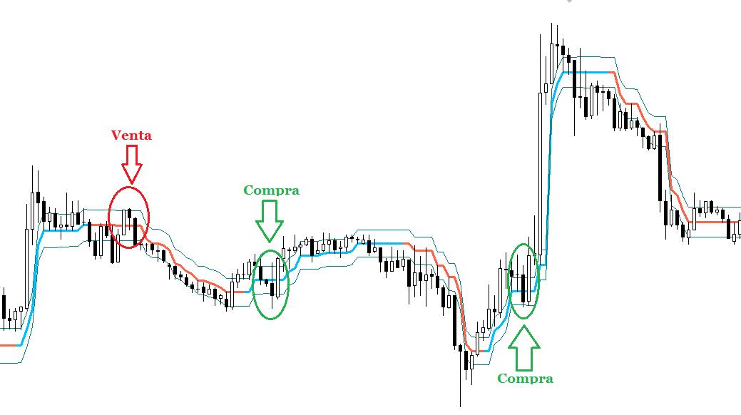 indicador-trading-forex