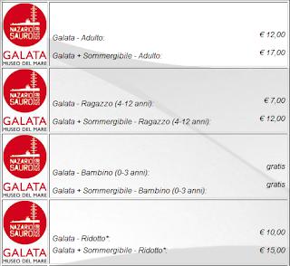 Tariffe Galata Museo del Mare