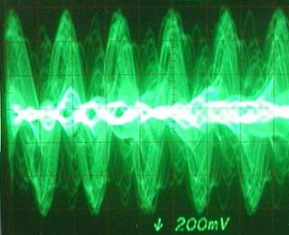 Ruidos eléctricos vistos en osciloscopio.