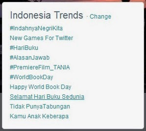 Trending topic #WorldBookDay diwilayah Indonesia