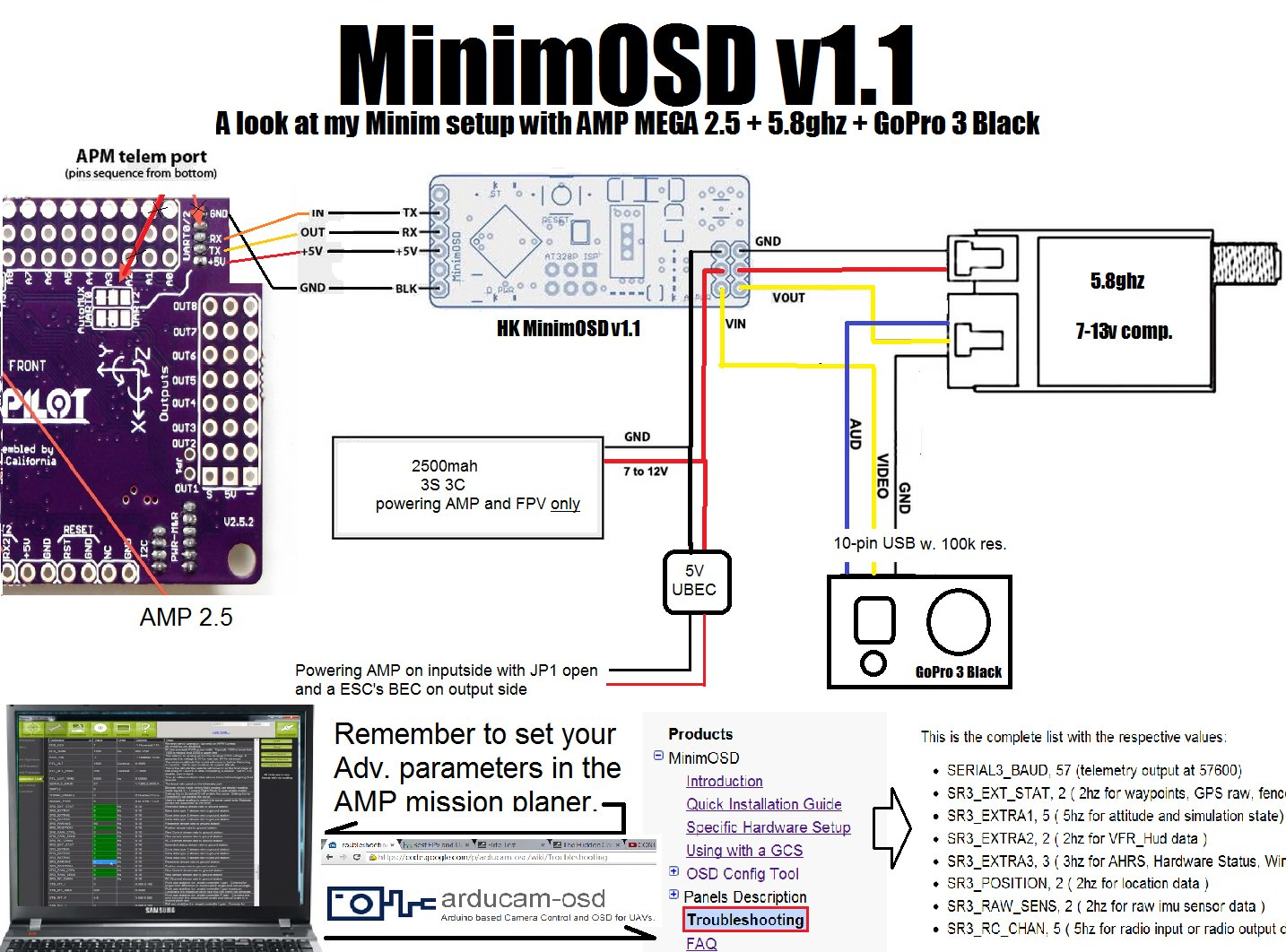 fpv wiring diagram circuit breaker panel pdf gforce rc planes new project skywalker uav part