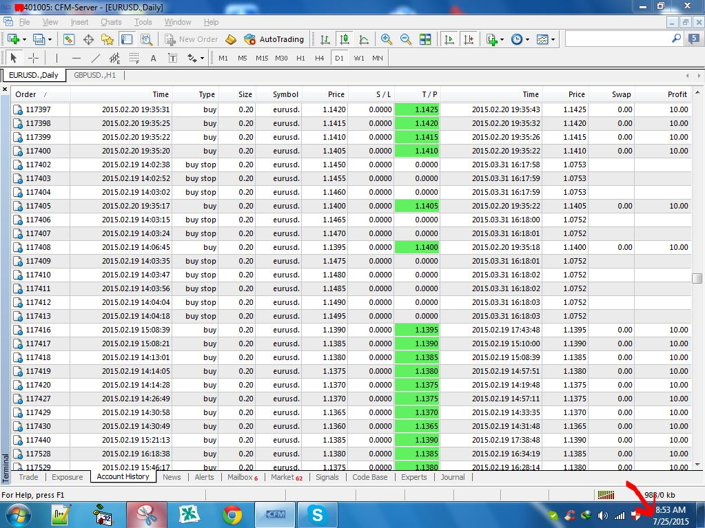 100 accurate forex trading signals