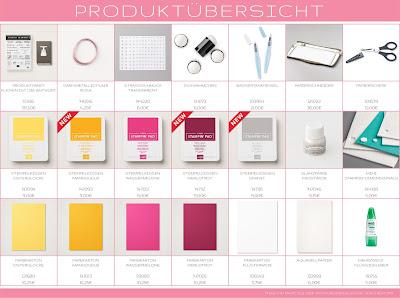 Stampin' Up! rosa Mädchen Kulmbach: Hintergrundgestaltung für Geburtstagskarten mit Kuchen ist die Antwort