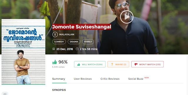 Jomonte Suviseshangal 2016 Malayalam Movie 300Mb & 700mb HD