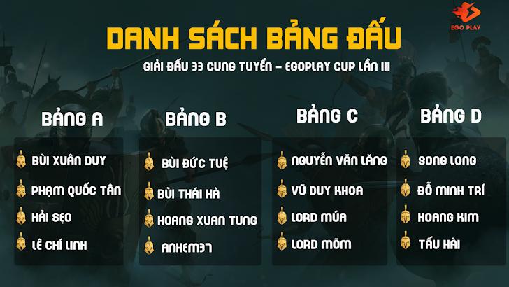 16 đội tham gia giải đấu 33 cung tuyển đã xác định được bảng đấu của mình