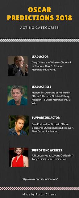 Previsão de Vencedores Dos Óscares 2018 - 1ª Parte