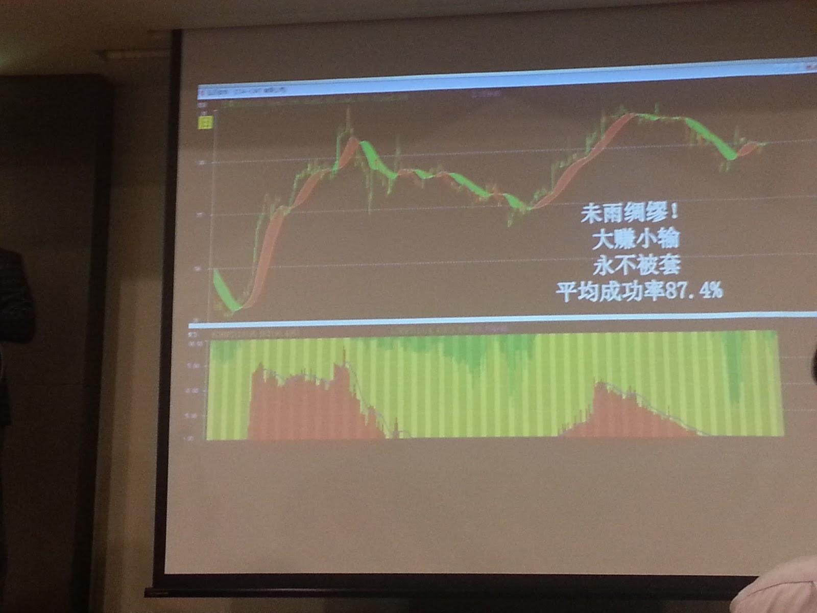 Dbs bank forex trading