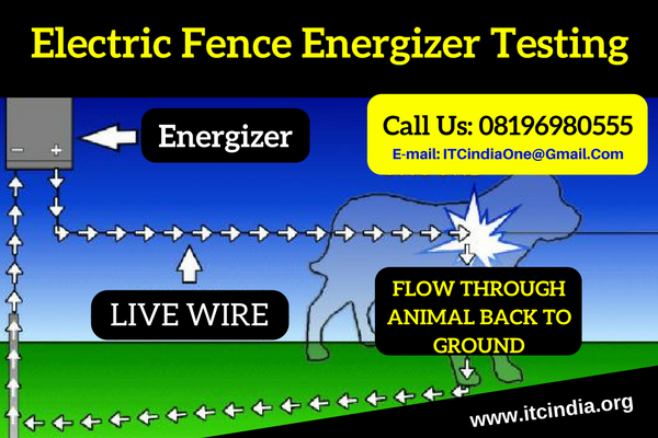 Electric Fence Energizer Testing