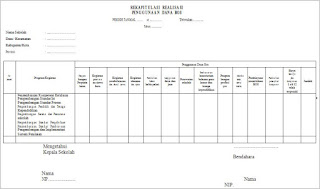 contoh format rekapitulasi realisasi penggunaan dana bantuan operasional sekolah (BOS SD,SMP dan SMA)