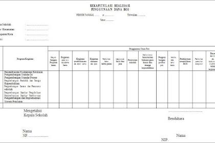 Rekapitulasi Realisasi Penggunaan Dana BOS