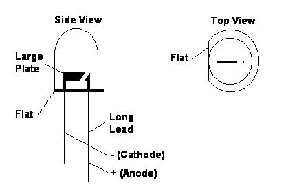 pinouts led pinout. Black Bedroom Furniture Sets. Home Design Ideas