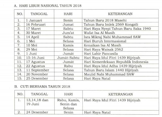 SK Bersama 3 Menteri tentanga Hari Libur Nasional dan Cuti Bersama Tahun 2018
