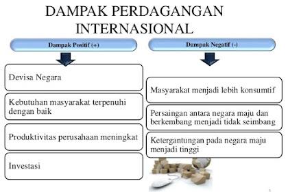 Dampak Positif dan Dampak Negatif Perdagangan Internasional