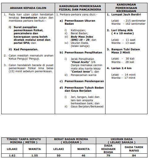 Wadajournal Ujian Fizikal Kecergasan Spa P41