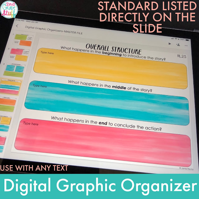 Common Core Reading Digital Graphic Organizers to use with Google Slides or Pic Collage