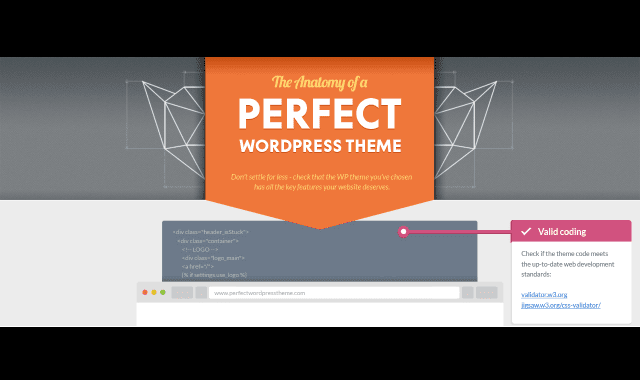 The Anatomy Of a Perfect WordPress Theme