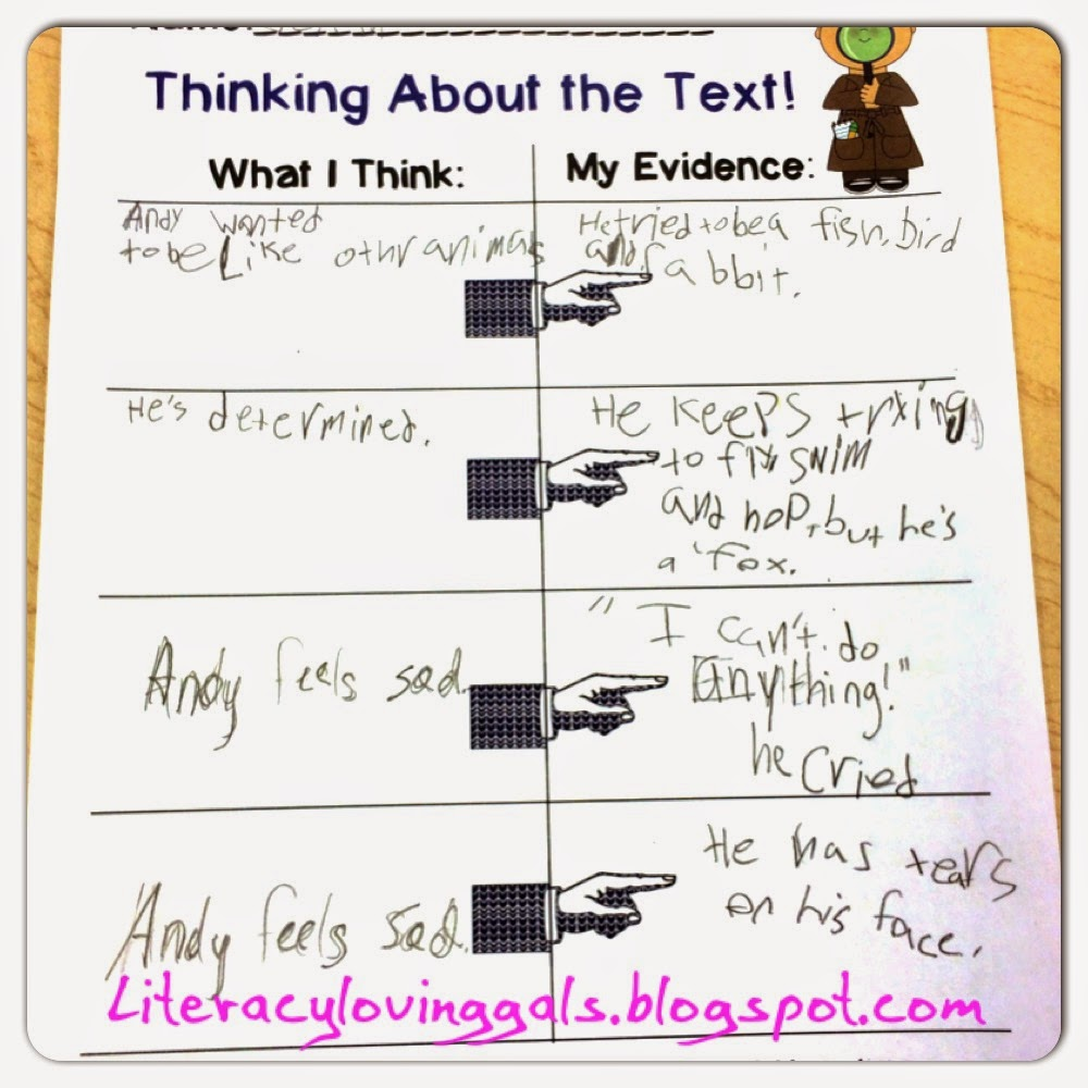 Literacy Loving Gals: Thinking About the Text: Using Textual
