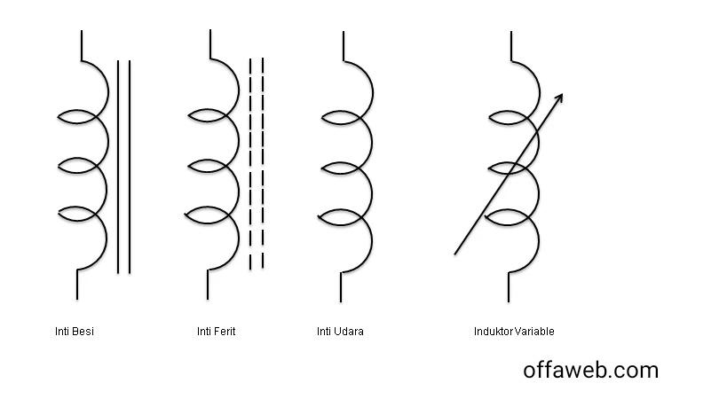 simbol induktor