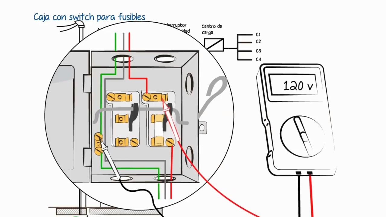 Instalaciones eléctricas residenciales - Midiendo voltaje en caja de switch para fusibles