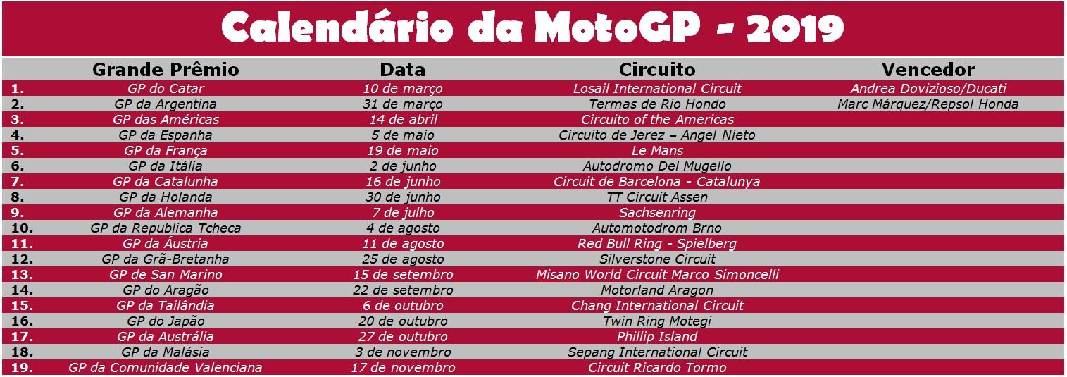 Calendario Moto Gp 2019.Calendario Da Motogp 2019 No Mundo Da Velocidade