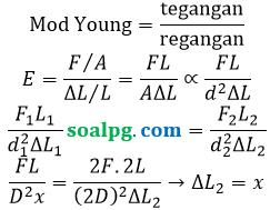 bahas pg pertambahan panjang modulus elastis