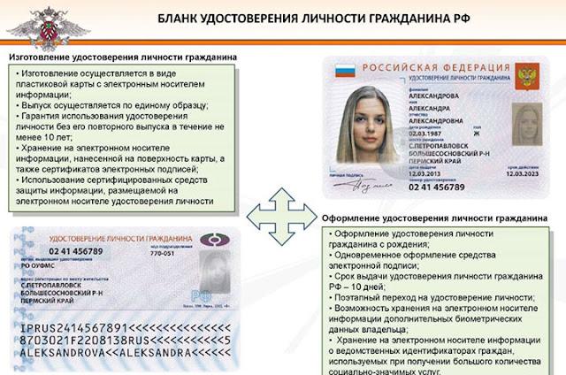 ПАСПОРТА РОССИЯН ПЕРЕВЕДУТ В ЭЛЕКТРОННУЮ ФОРМУ