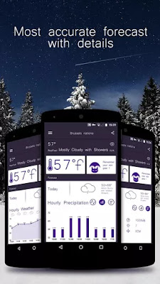Sasha Weather FREE APK Latest Version Free Download For Android