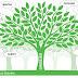Pohon ilmu Metafisika