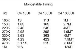 Monostable circuit