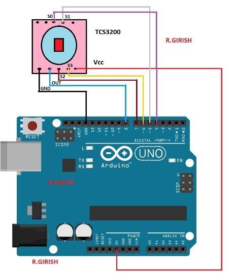 RGB color sensor TCS3200 using Arduino