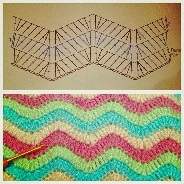 Patrones crochet - Hacer manta de punto ...