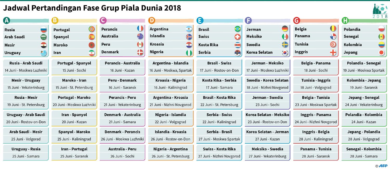 Jadwal Lengkap Pertandingan Fase Grup Piala Dunia 2018