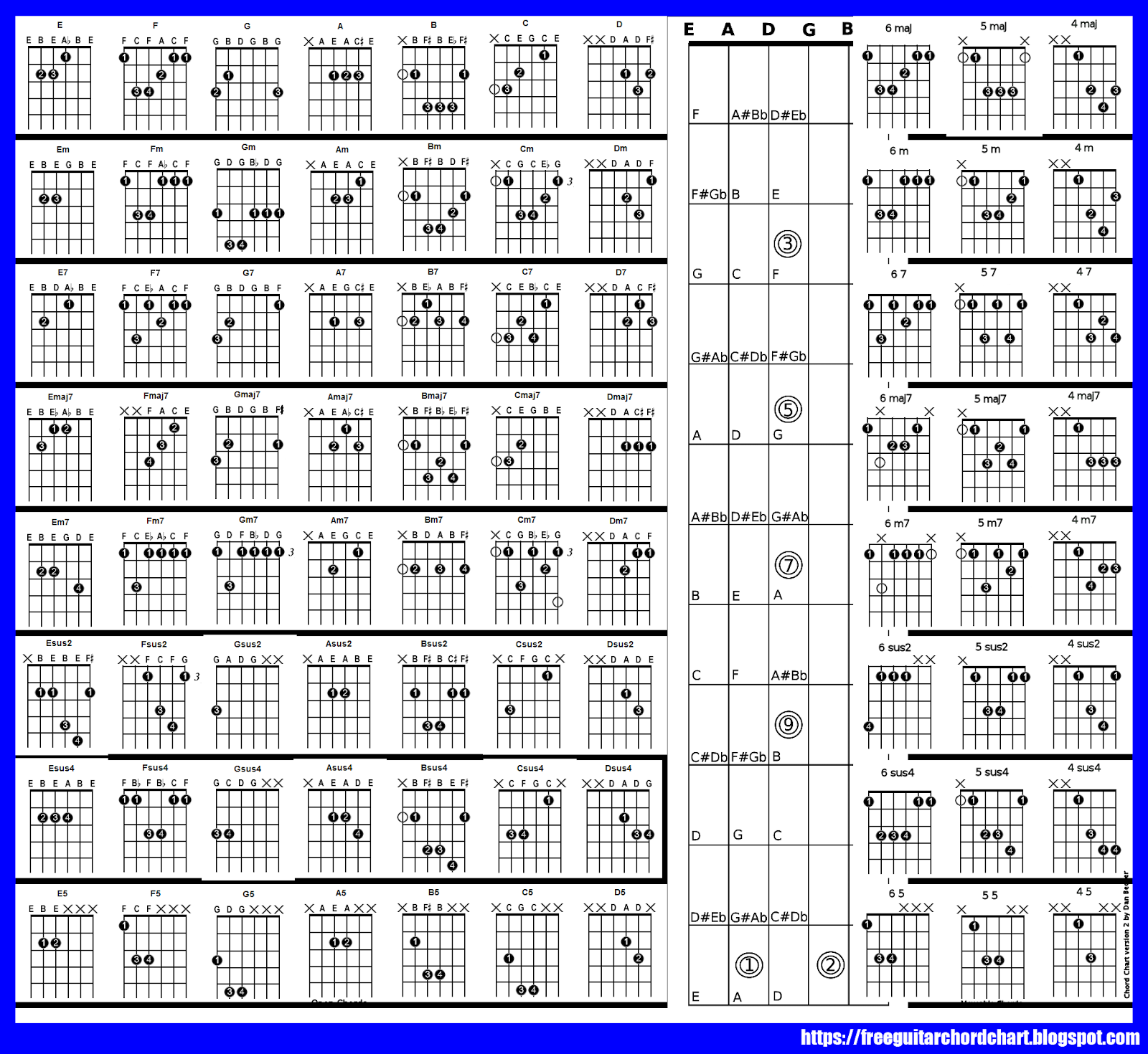 Insane image in printable guitar chords chart with finger numbers