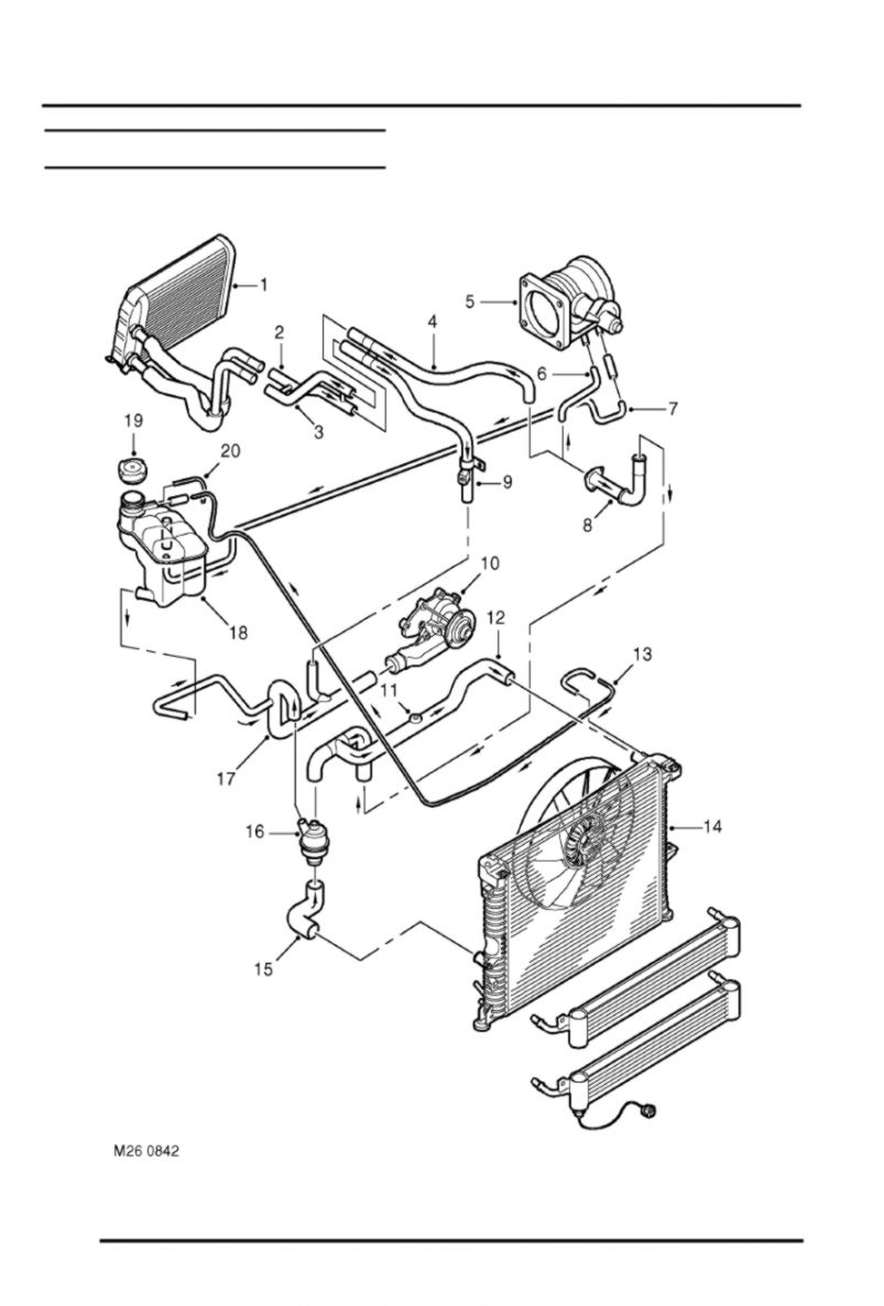 Land Rover Engine Cooling Diagram •