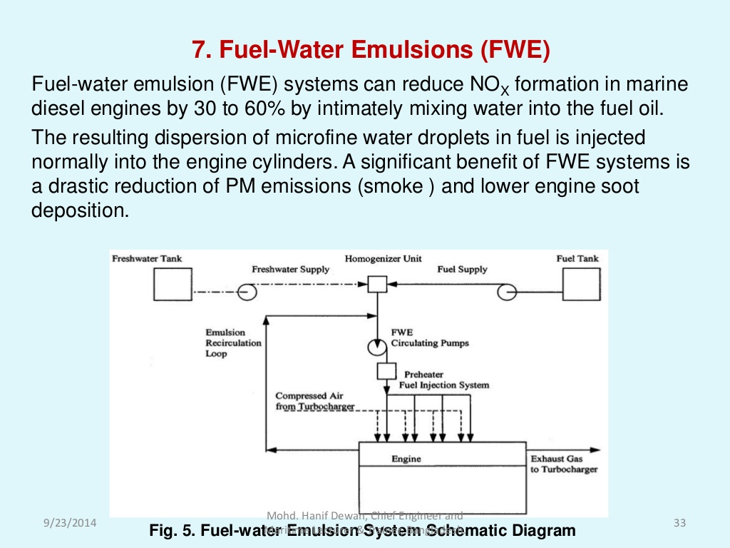 Marine Education Diesel Engine Exhaust Gas Emissions Control Diagram At July 31 2016