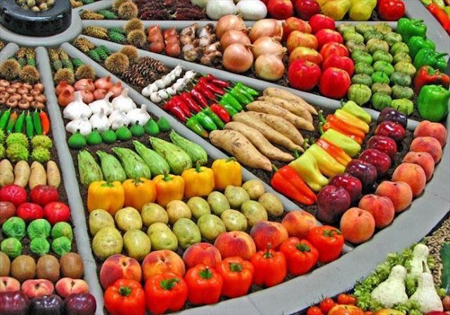 قائمة اسعار الفواكه والخضروات اليوم الاربعاء 28-9-2016 فى الاسواق المصرية بعد اشتعال الاسعار