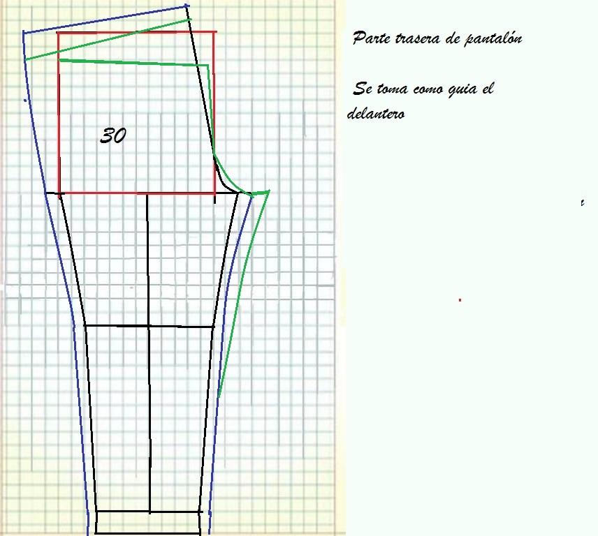 Arreglo de ropa (Costura): Confecciona pantalón a la medida y al gusto